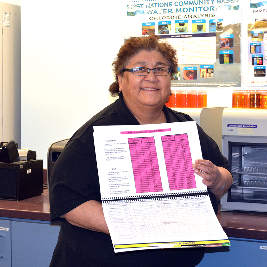 Lorraine Recognized for Outstanding Work